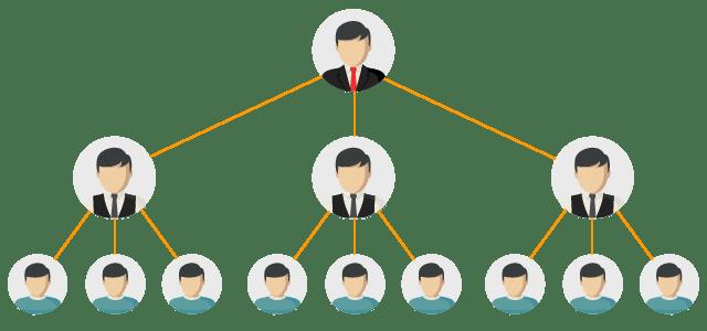 affiliate-partner-vriend-aanbrengen-commissie-verdienen-mlm